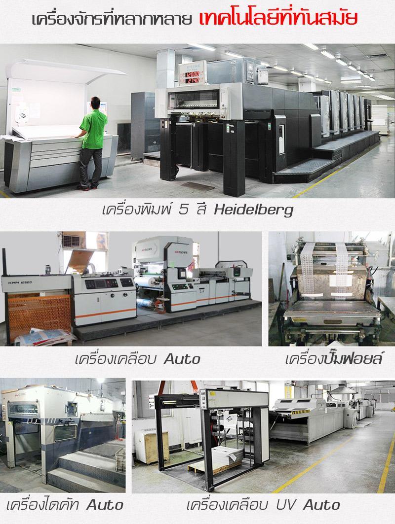 เครื่องจักรที่หลากหลาย เทคโนโลยีที่การพิมพ์ที่ทันสมัย